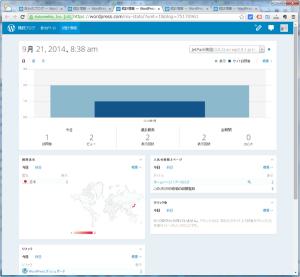 31_WordPress.comサイト統計(3.9.2)