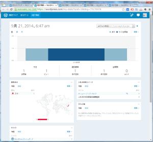 12_WordPress.comサイト統計(4.0)