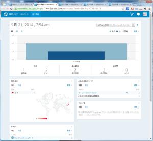 27_WordPress.comサイト統計(4.0)
