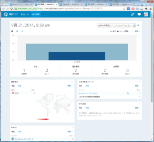 31_WordPress.comサイト統計(4.0)