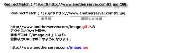 01_RedirectMatch転送サンプルの例